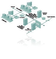 Illustration of Computer Network